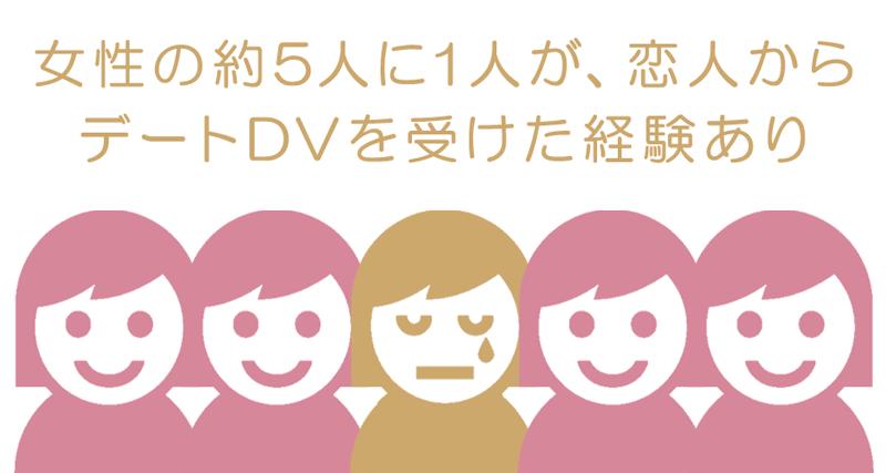 DV(ドメスティック・バイオレンス)とは? 女性の5人に1人は被害者?